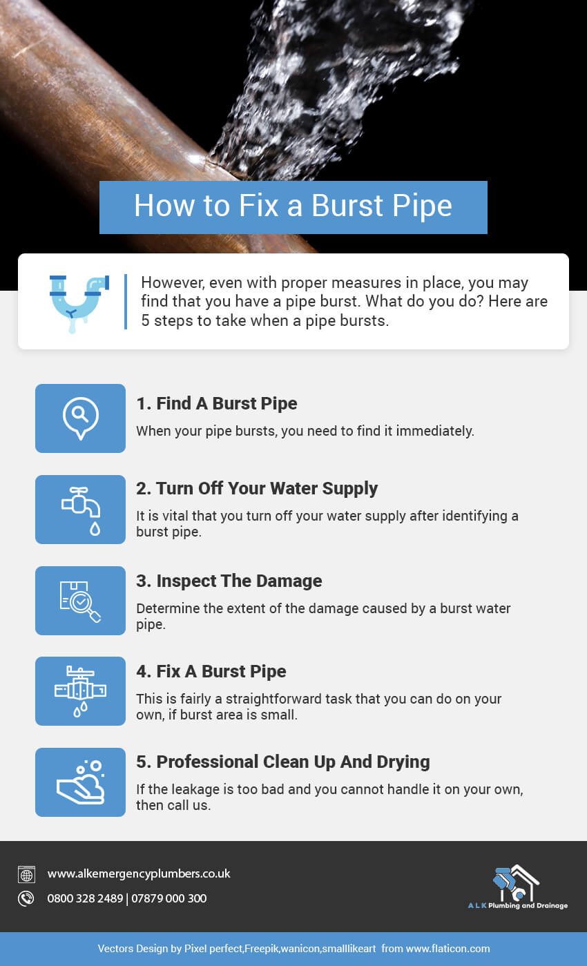 how to fix burst pipe